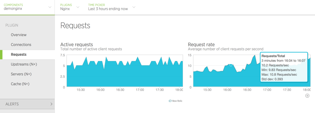 image of Requests tab in New Relic UI