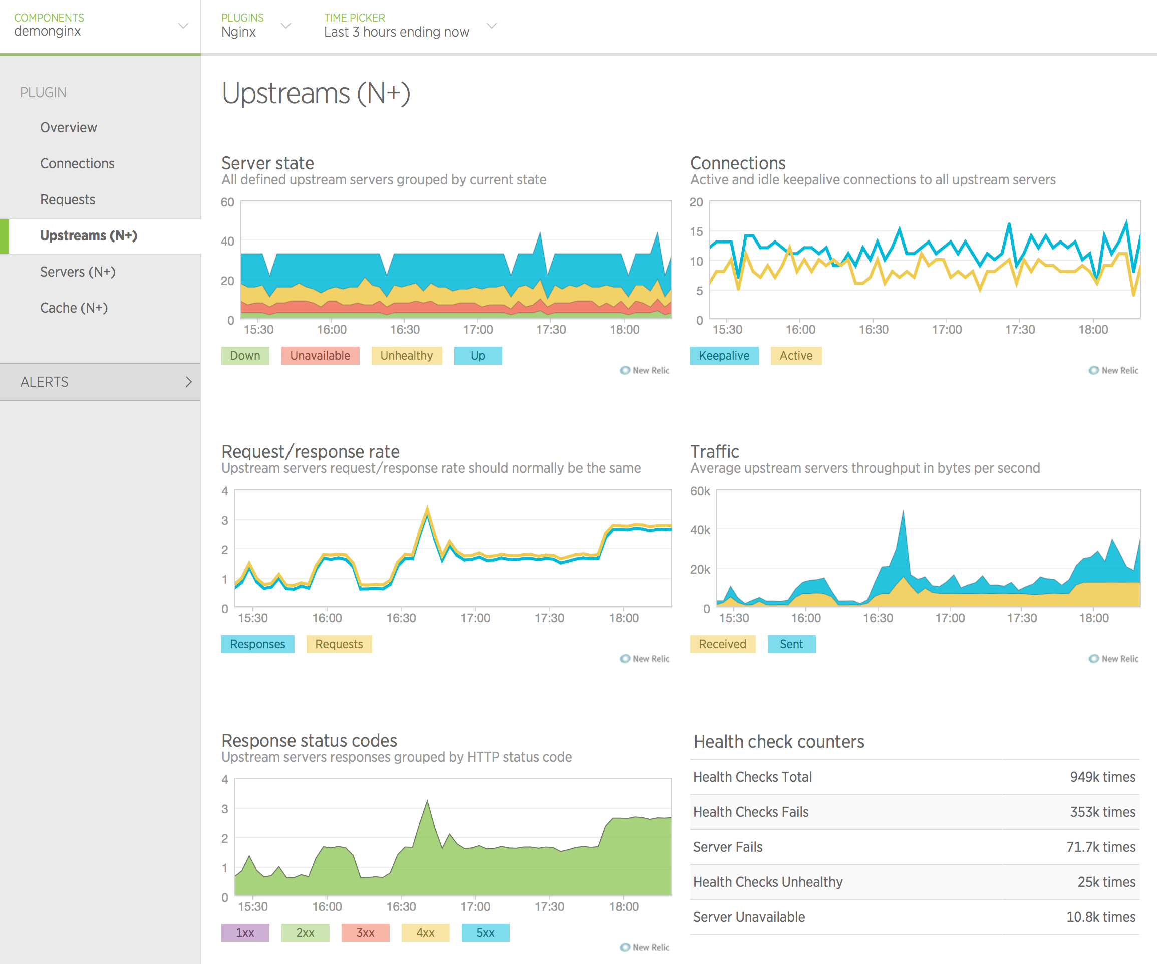 image of Upstreams tab in New Relic UI