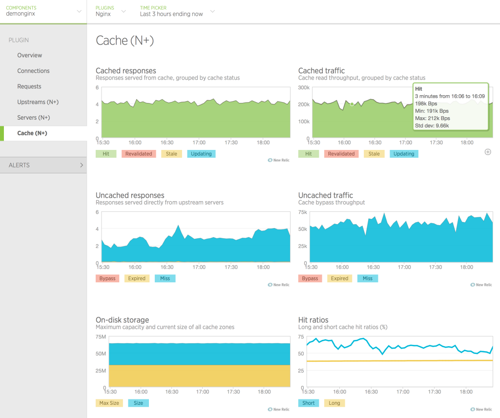 image of Caches tab in New Relic UI