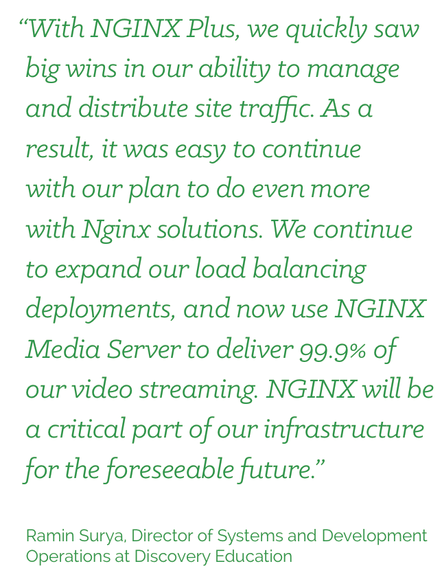 Discovery Education uses NGINX Plus to manage and distribute site traffic