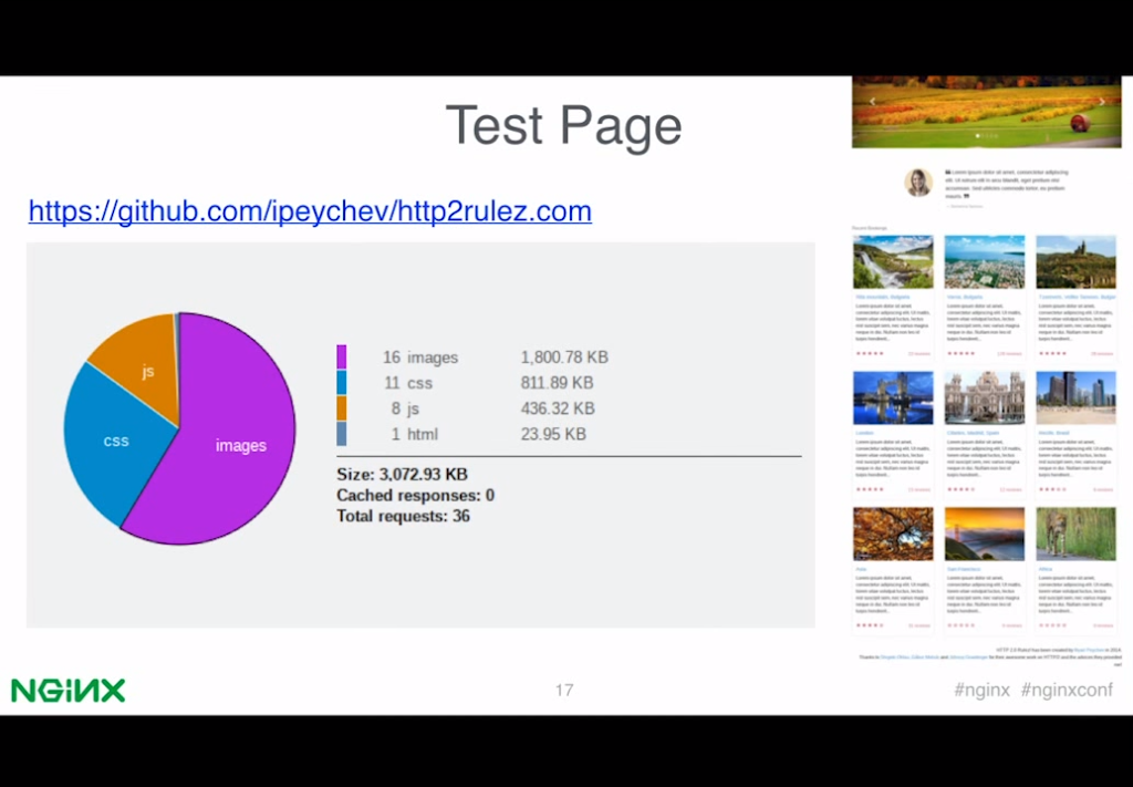 Web page with a typical mix of resource types, used to test the performance of the NGINX HTTP/2 module [presentation by Valentin Bartenev, core NGINX developer, at nginx.conf 2015]