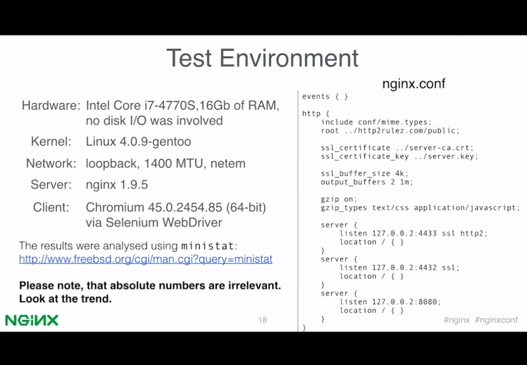 Slide describing the hardware, software, and NGINX configuration used in testing the NGINX HTTP/2 module [presentation by Valentin Bartenev, core NGINX developer, at nginx.conf 2015]