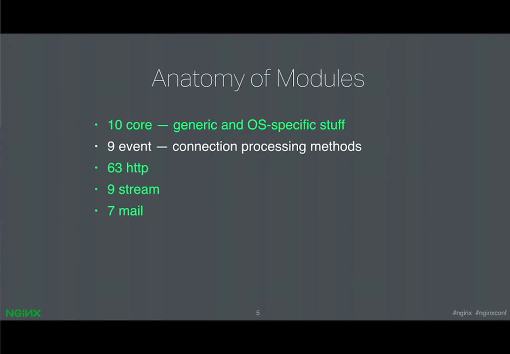 There are 9 event modules that implement connection processing on a per-platform basis [presentation by Ruslan Ermilov, developer of dynamic modules at NGINX, Inc., at nginx.conf 2015]