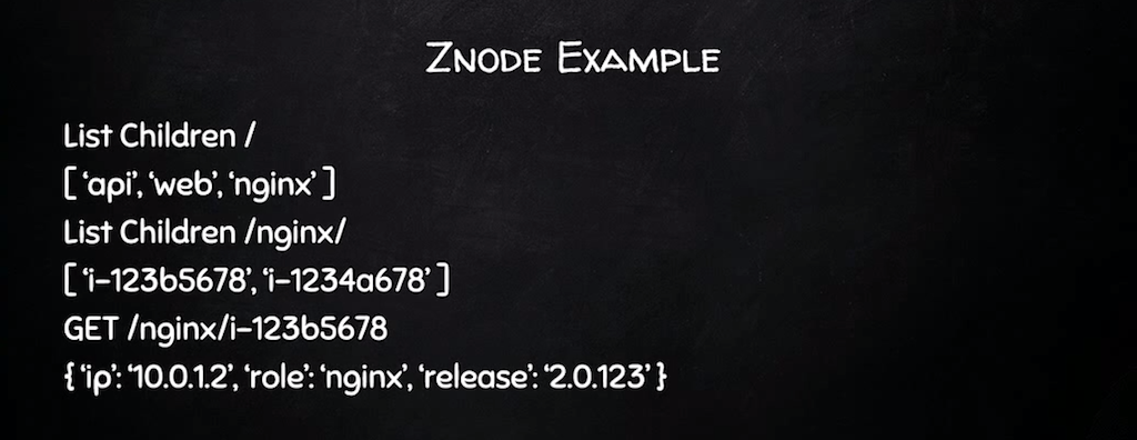 Sample code for a ZooKeeper znode [presentation by Derek DeJonghe of RightBrain Networks at nginx.conf 2015]