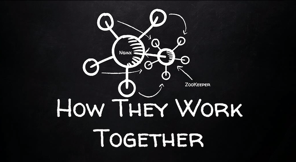 Introductory slide for 'How They Work Together' section of presentation [presentation by Derek DeJonghe of RightBrain Networks at nginx.conf 2015]