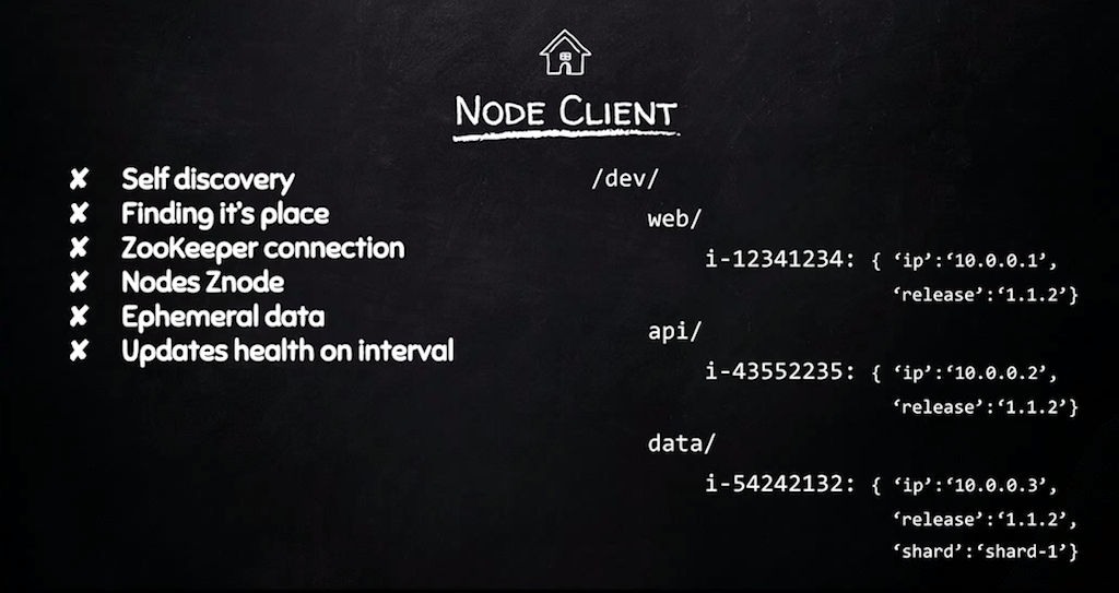 The node client is responsible for self discovery, the connection to ZooKeeper, and maintaining ephemeral data [presentation by Derek DeJonghe of RightBrain Networks at nginx.conf 2015]