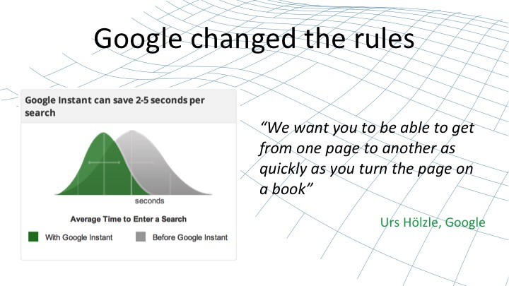 Google changed the rules by implementing Google Instant Search [webinar by Owen Garrett of NGINX]