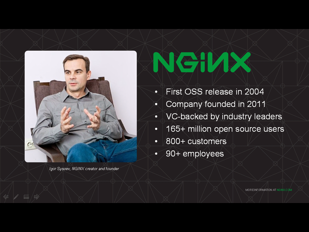 Open source NGINX was first released in 2004 and now powers 200 million websites; NGINX, Inc. was founded in 2011 to commercialize NGINX Plus and now has 800 customers
