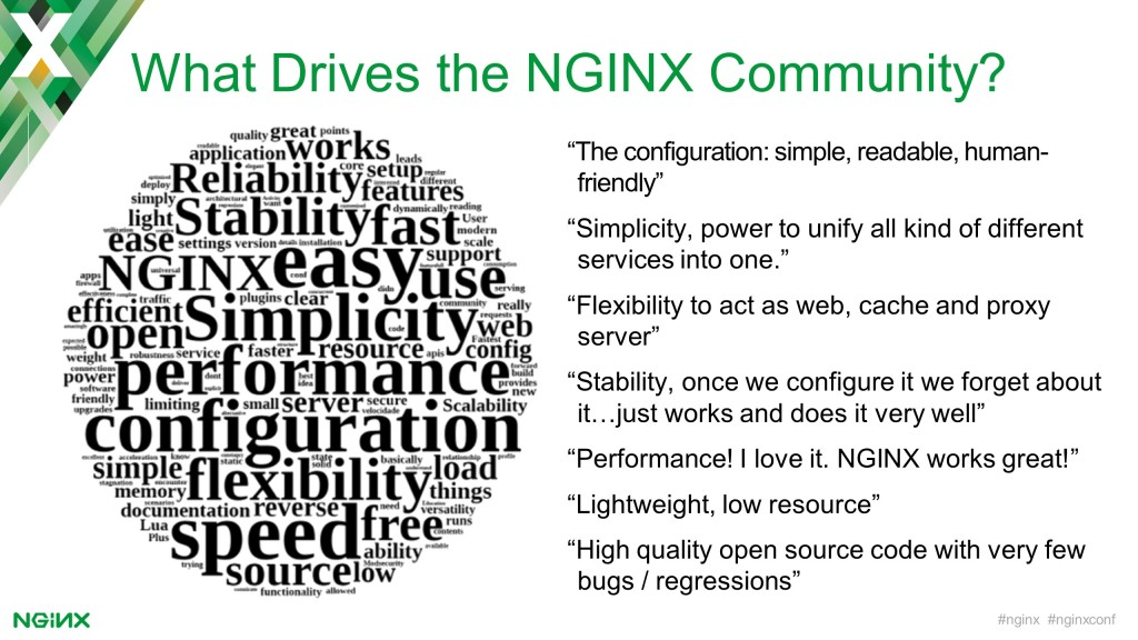 Product features most valued by the NGINX community: simplicity, performance, ease of use, usable configuration, flexibility, speed [keynote presentation by NGINX Head of Products Owen Garrett at nginx.conf2016]