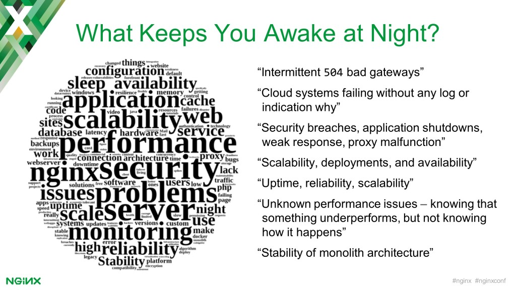 Issues that web administrators are concerned about, including: intermittent 'Bad Gateway' errors, unexplained failures, uptime, scalability, and security breaches [keynote presentation by NGINX Head of Products Owen Garrett at nginx.conf2016]