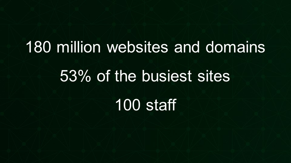 180 million website and domains use NGINX, 53% of the busiest sites use NGINX, and NGINX now has 100 staff [presentation by Gus Robertson of NGINX at nginx.conf 2016]