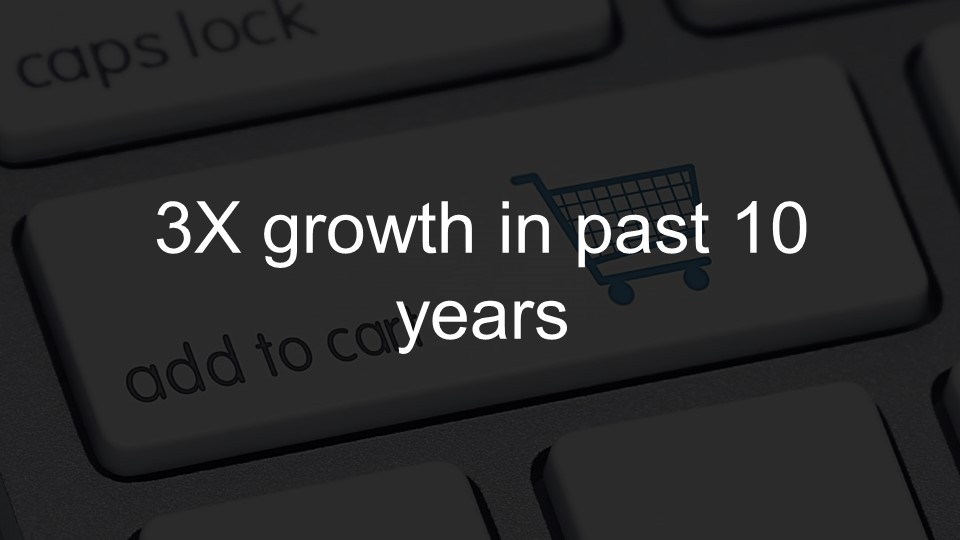 3 times growth in the past 10 years [presentation by Gus Robertson of NGINX at nginx.conf 2016]