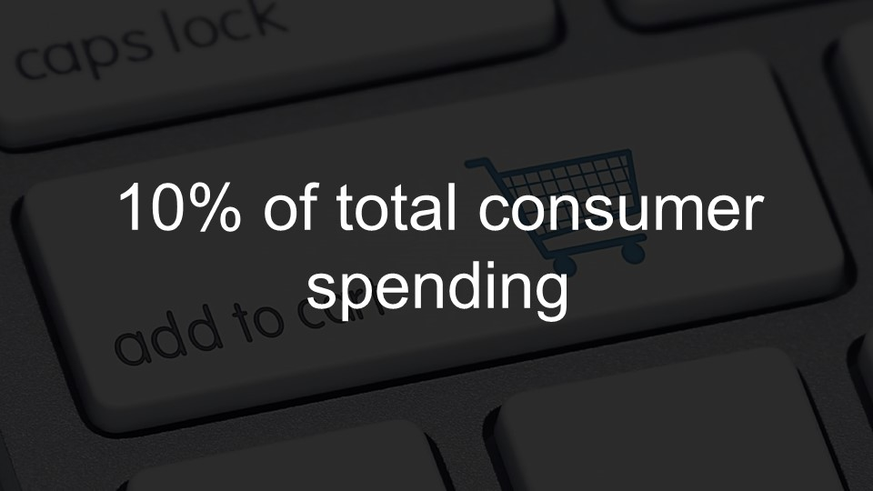 10 percent of total consumer spending [presentation by Gus Robertson of NGINX at nginx.conf 2016]