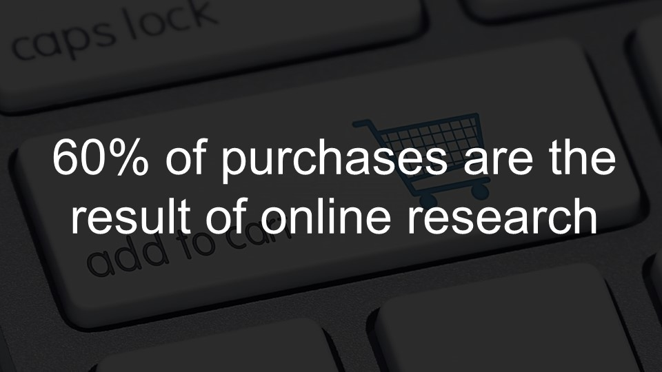 60 percent of purchases are the result of online research
