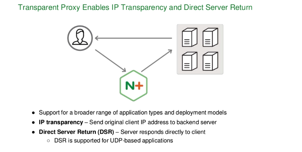 NGINX Plus supports IP Transparency (revealing client IP address to backend server) and Direct Server Return (UDP server responds directly to client, not through the proxy) [NGINX Plus R10 webinar]