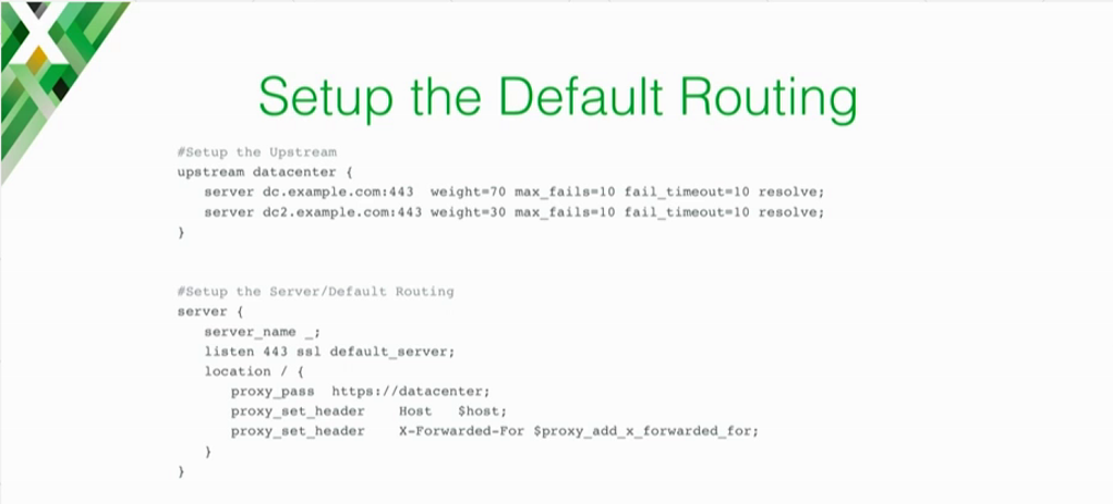 NGINX configuration example for routing traffic in a 70/30 split to two data centers as preparation for moving to the cloud [presentation on lessons learned during the cloud migration at Expedia, Inc.]