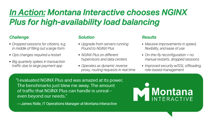 Montana Interactive switched to NGINX Plus for software load balancing and got better app performance and security, taking advantage of on-the-fly reconfiguration
