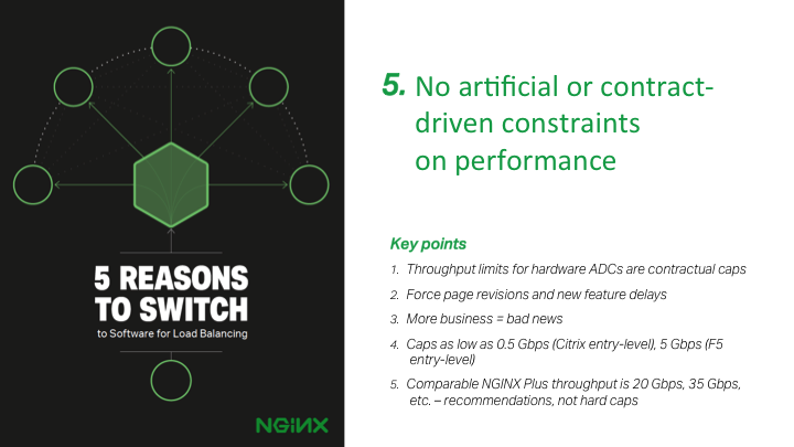 Reason #5 to choose software load balancing: there are no artificial constraints on performance imposed by ADC software or contractually