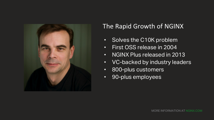 NGINX was designed to solve the C10K problem in the early 2000s, and has expanded to become a commercial brand with over 800 customers