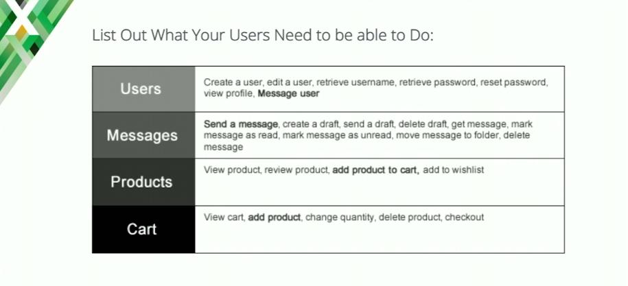 stowe-conf2016-slide14_user-needs