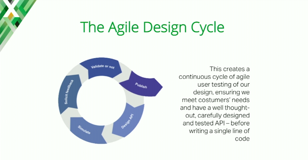 stowe-conf2016-slide28_agile-design-cycle