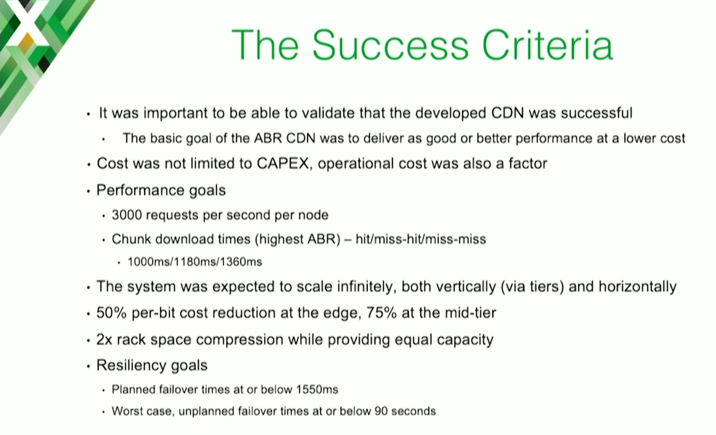 Charter Communications adopted success criteria for its caching CDN that included specific numbers of requests per second, percentage cost reduction at the edge and mid-tier, and faster resiliency