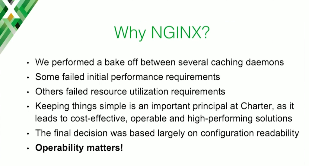 Charter Communications chose NGINX as the web cache for its CDN from a set of candidates because it passed all performance requirements and was the easiest to use