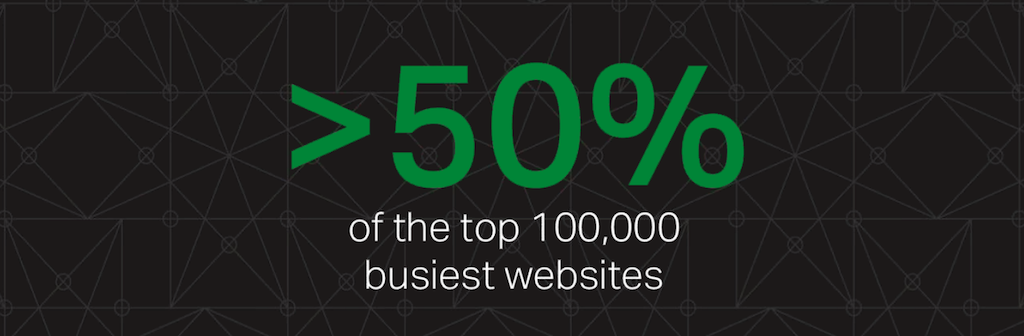 Over half of the 100,000 busiest websites in the world choose NGINX as their application delivery platform [webinar: Three Models in the NGINX Microservices Reference Architecture]